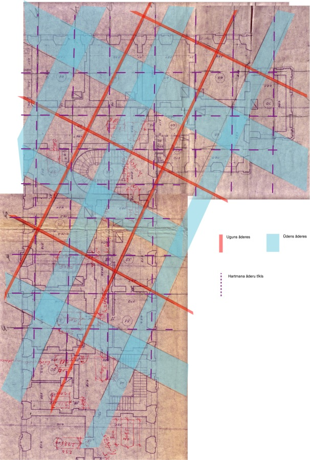 Rundāles pils administratīvās daļas āderu plāns