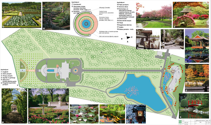 Ainavas projekta skice 7ha teritorijai, parks