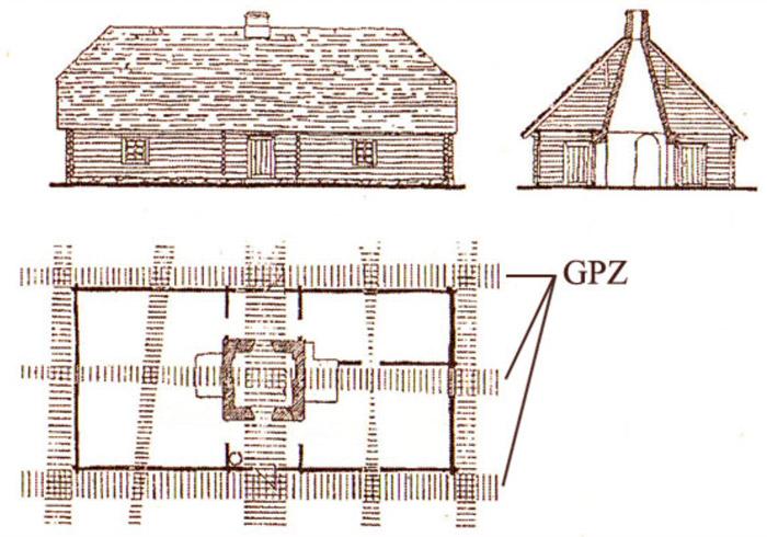 Āderu plāns senai ēkai