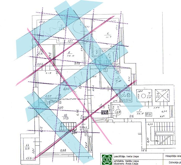 Āderu noteikšana, āderu plāns dzīvoklim Rīgā