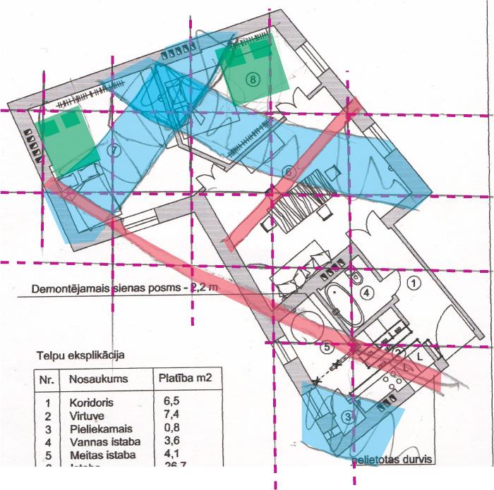Āderu plāns dzīvoklim, guļvietu novietojumu ieteicams pārvietot