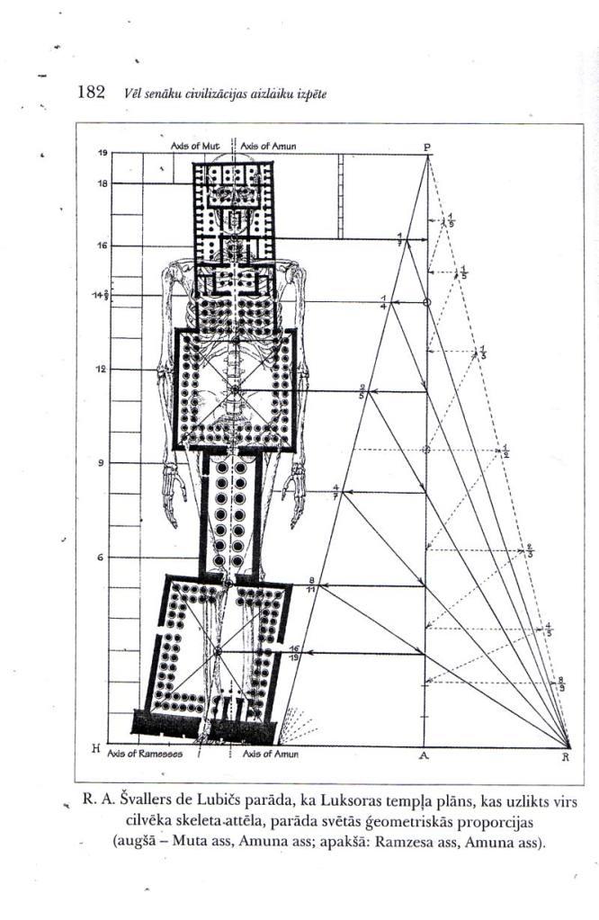 cilvēka-templis
