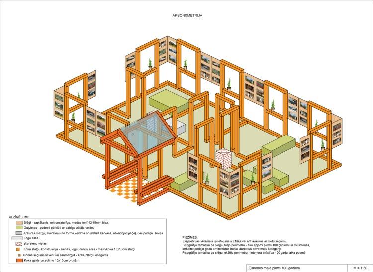"""Idejas priekšlikums Venēcijas biennālei 2014 - """"Ģimenes māja pirms 100 gadiem"""""""