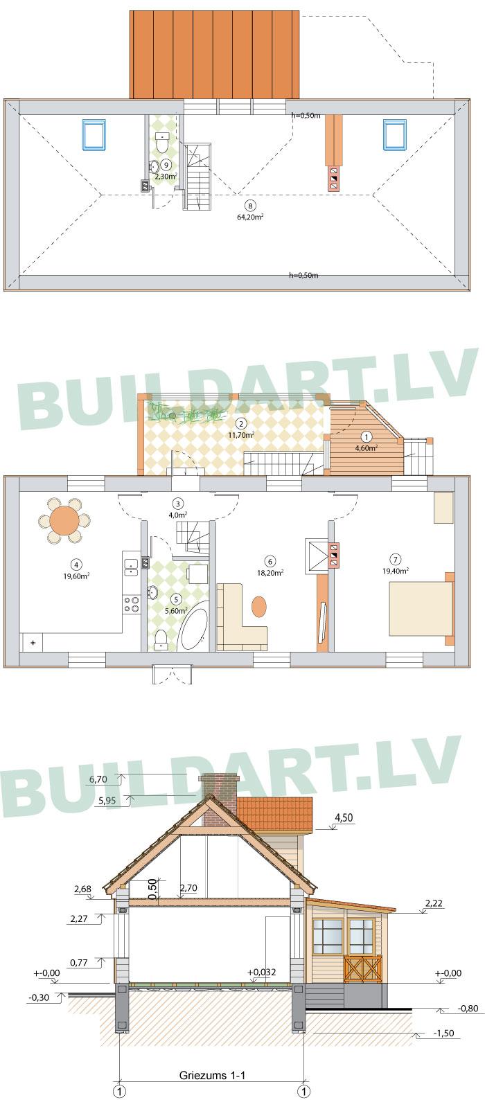 Rekonstrukcijas projekts, ēkas plāni un griezums