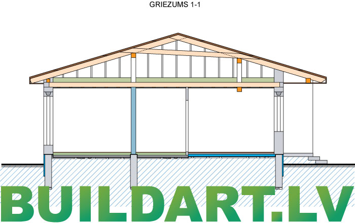 """Vienstāvīgas dzīvojamās mājas projekts """"Normunds"""", ēkas griezums"""