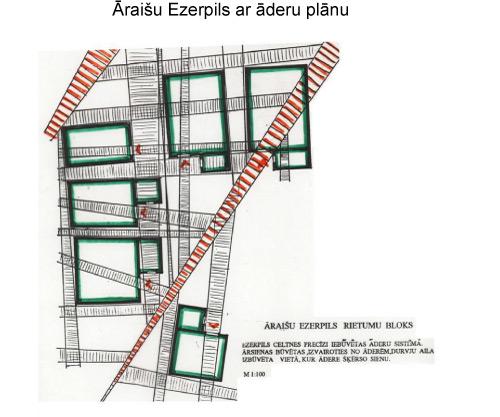 Āraišu Ezerpils āderu plāns