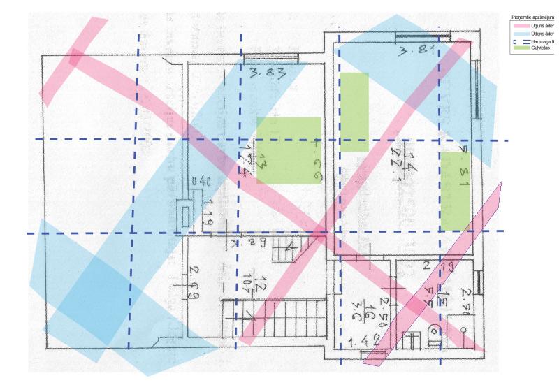 Āderu plāns mājai Jelgavā, Grothusa ielā