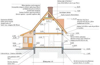 Ekonomiskas dzīvojamās mājas projekts