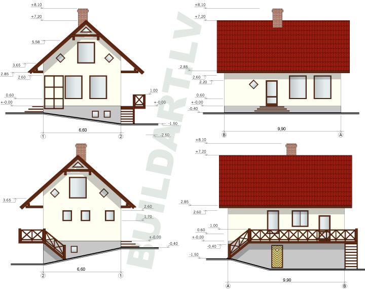 Ekonomiskas mājas projekts 120kvm