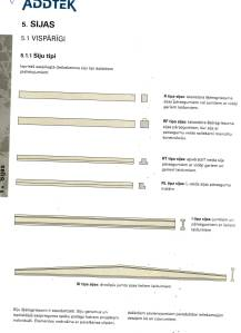 Saliekamās dzelzsbetona konstrukcijas