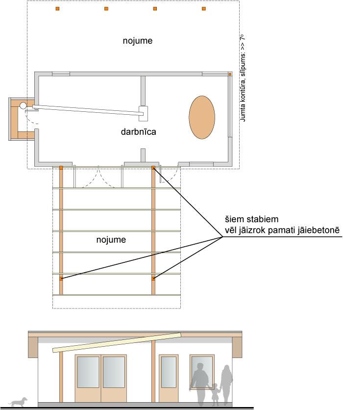Saimniecības ēkas - darbnīcas projekts