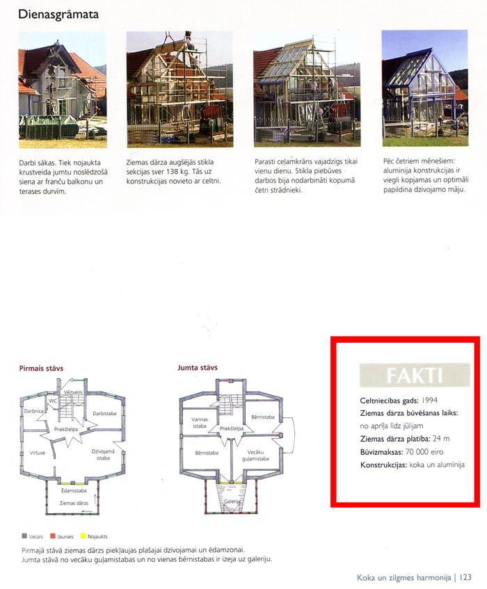 Ziemas Dārzi, grāmata; oranžērijas projekta realizācijas piemērs un izcenojumi