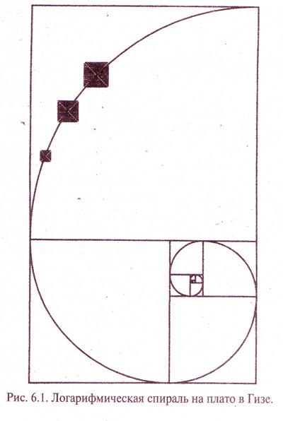 Piramīdu novietojums