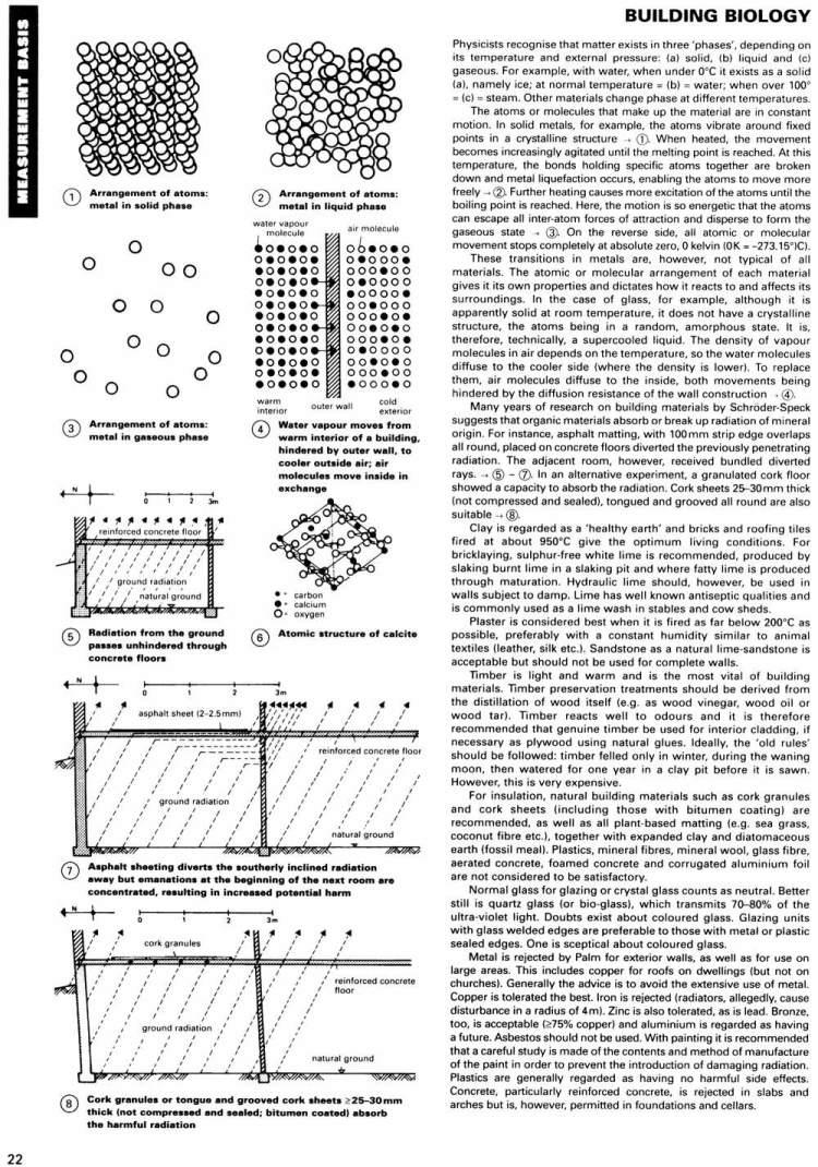 Neiferts ēkas bioenerģētika