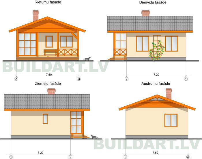 Mazas mājiņas projekts, namiņš vecākiem, fasādes