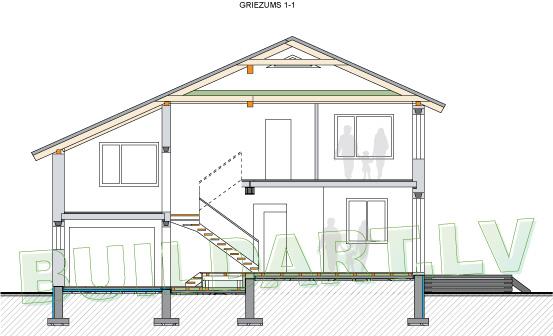 """Vidēji lielas mājas projekts """"Raitis"""", griezums"""