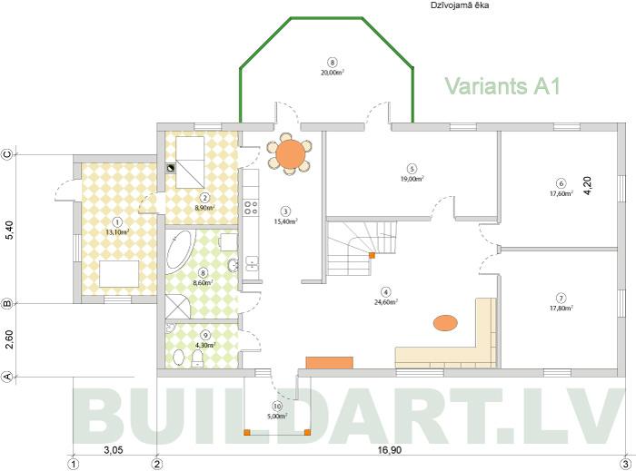 Oranžērijas projekts, plāna versija