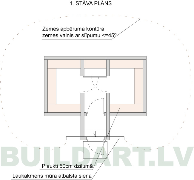 Pagraba projekts - plāns