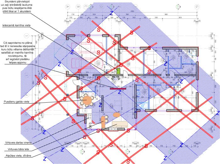 Āderu plāns mājai Bairīšos
