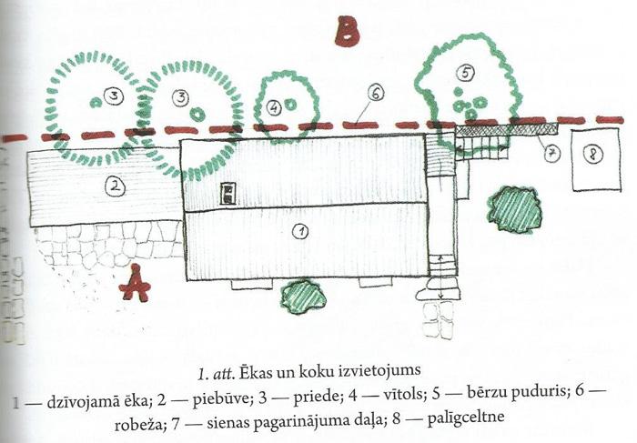 mezgls-no-J.Birša gramatas1