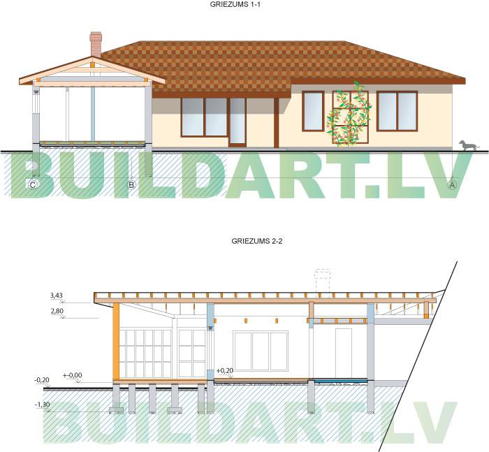 Rekonstrukcijas projekts - pirts un atpūtas telpas pie dzīvojamās mājas, griezumi
