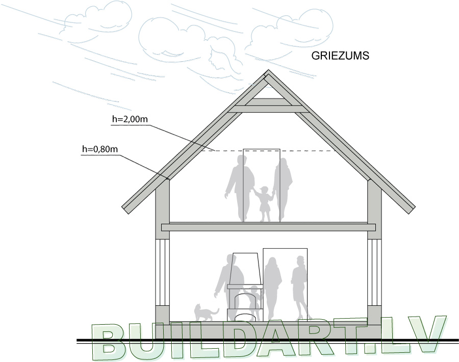 """Dzīvojamās mājas projekts """"Zīle"""" - griezums"""
